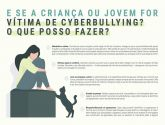 covid_19_cyberbullying_pais105